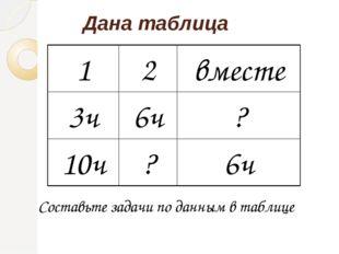 Дана таблица Составьте задачи по данным в таблице 1 2 вместе 3ч 6ч ? 10ч ? 6ч