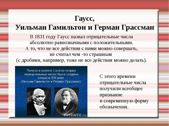 Гаусс, Уильман Гамильтон и Герман Грассман В 1831 году Гаусс назвал отрицател...