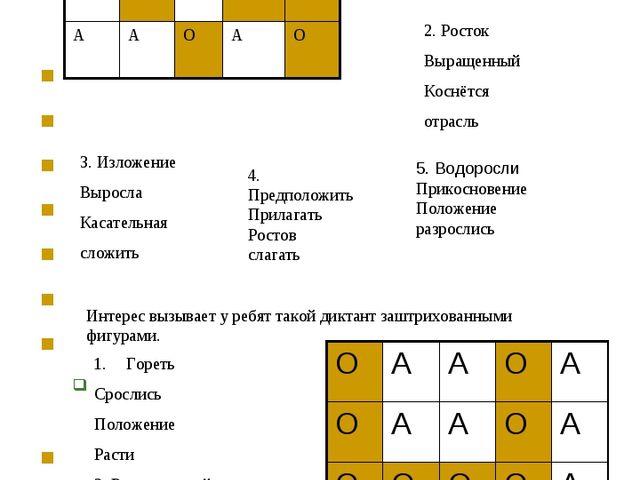 1.Коснуться Расти Слагаемое К...
