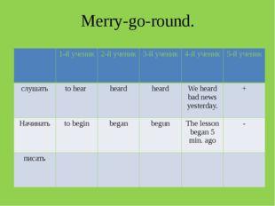 Merry-go-round. 1-й ученик 2-й ученик 3-й ученик 4-й ученик 5-й ученик слушат