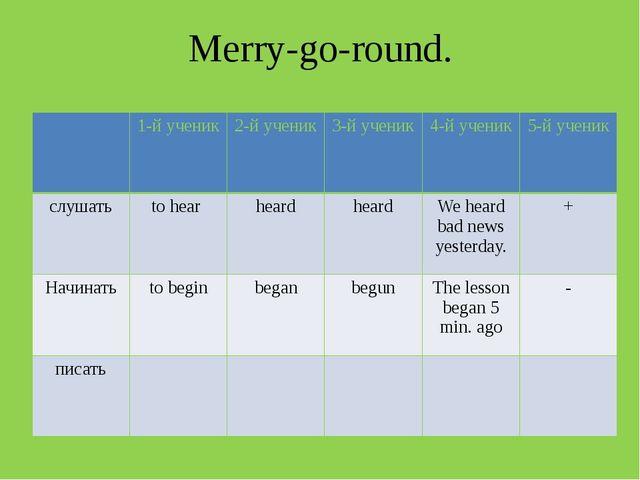 Merry-go-round. 1-й ученик 2-й ученик 3-й ученик 4-й ученик 5-й ученик слушат...