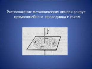 Расположение металлических опилок вокруг прямолинейного проводника с током.