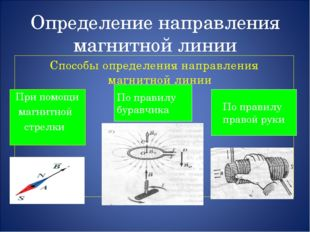 Определение направления магнитной линии Способы определения направления магни