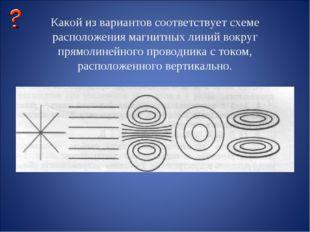 Какой из вариантов соответствует схеме расположения магнитных линий вокруг п