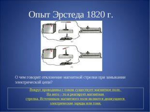 Опыт Эрстеда 1820 г. О чем говорит отклонение магнитной стрелки при замыкани