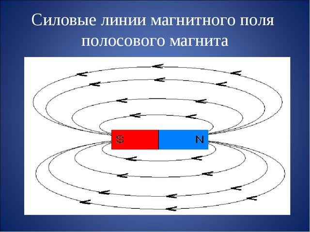 Силовые линии магнитного поля полосового магнита