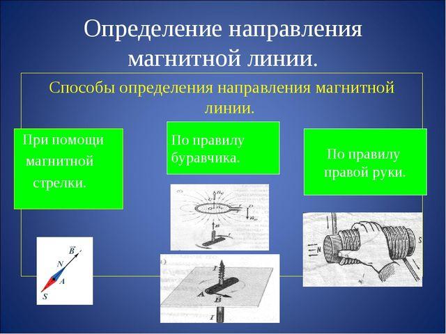 Определение направления магнитной линии. Способы определения направления магн...