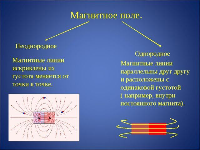 Магнитное поле. Неоднородное Однородное Магнитные линии искривлены их густота...