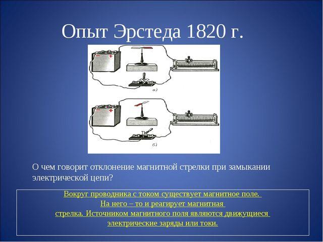 Опыт Эрстеда 1820 г. О чем говорит отклонение магнитной стрелки при замыкани...