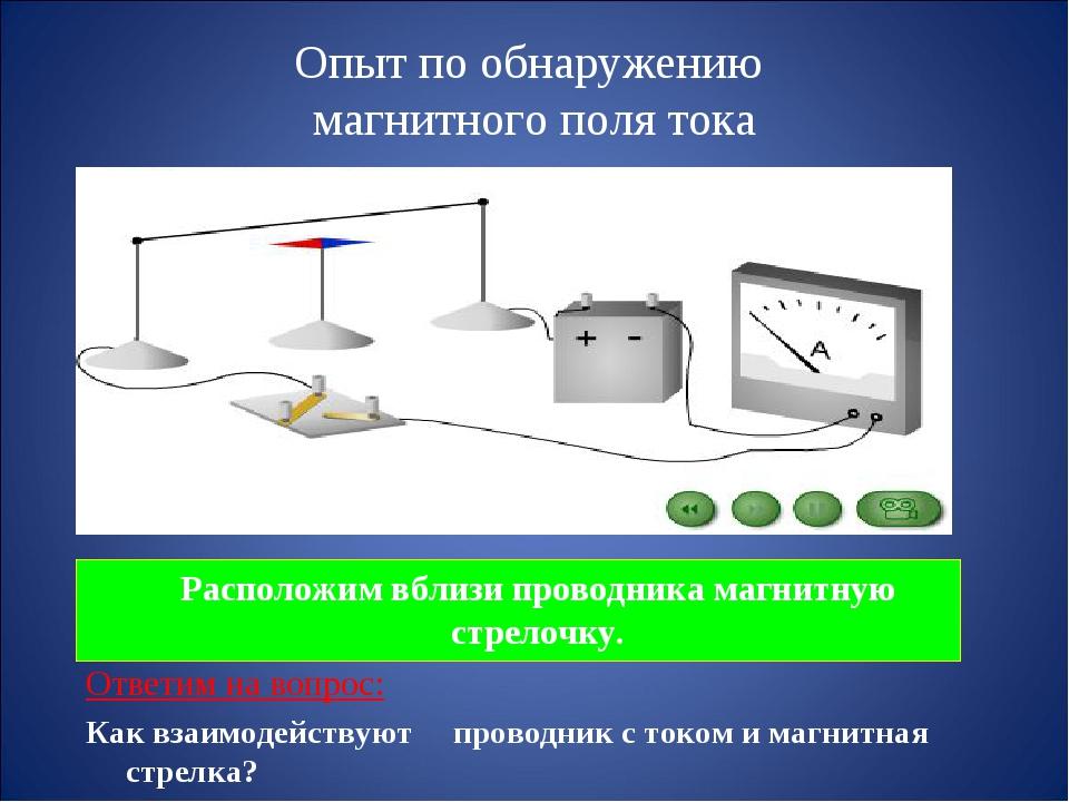 Опыт по обнаружению магнитного поля тока Расположим вблизи проводника магнит...