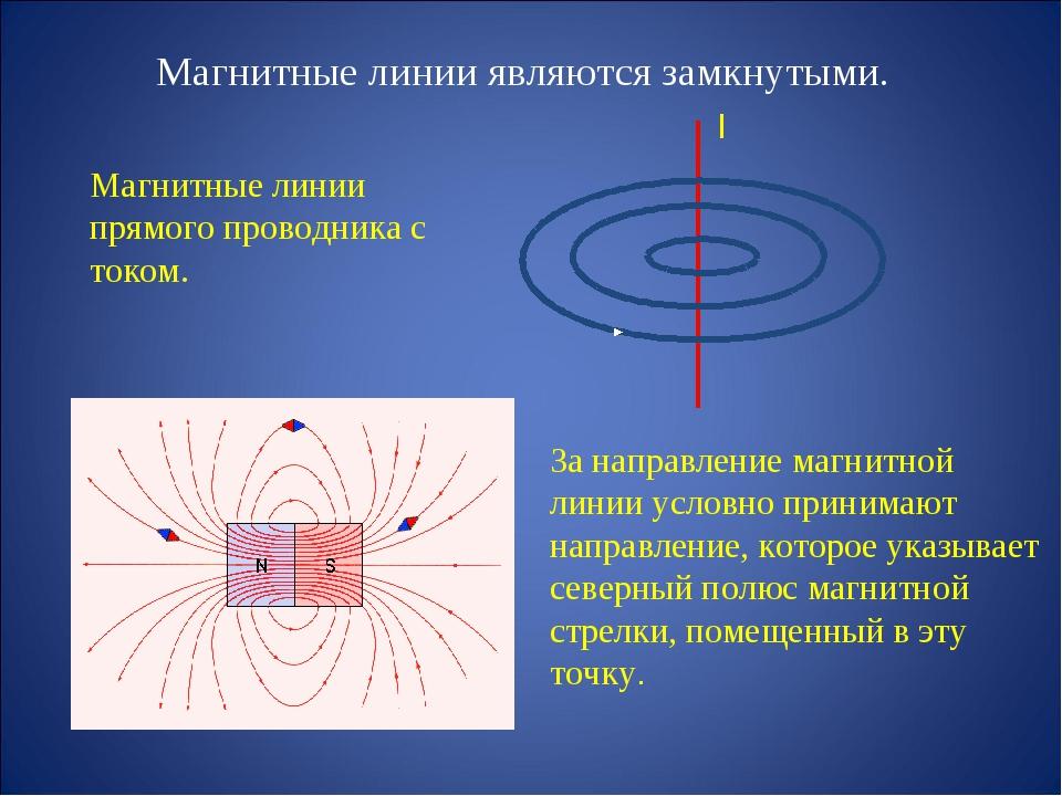 Магнитные линии являются замкнутыми. Магнитные линии прямого проводника с ток...