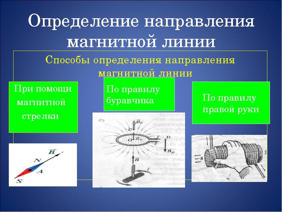 Определение направления магнитной линии Способы определения направления магни...