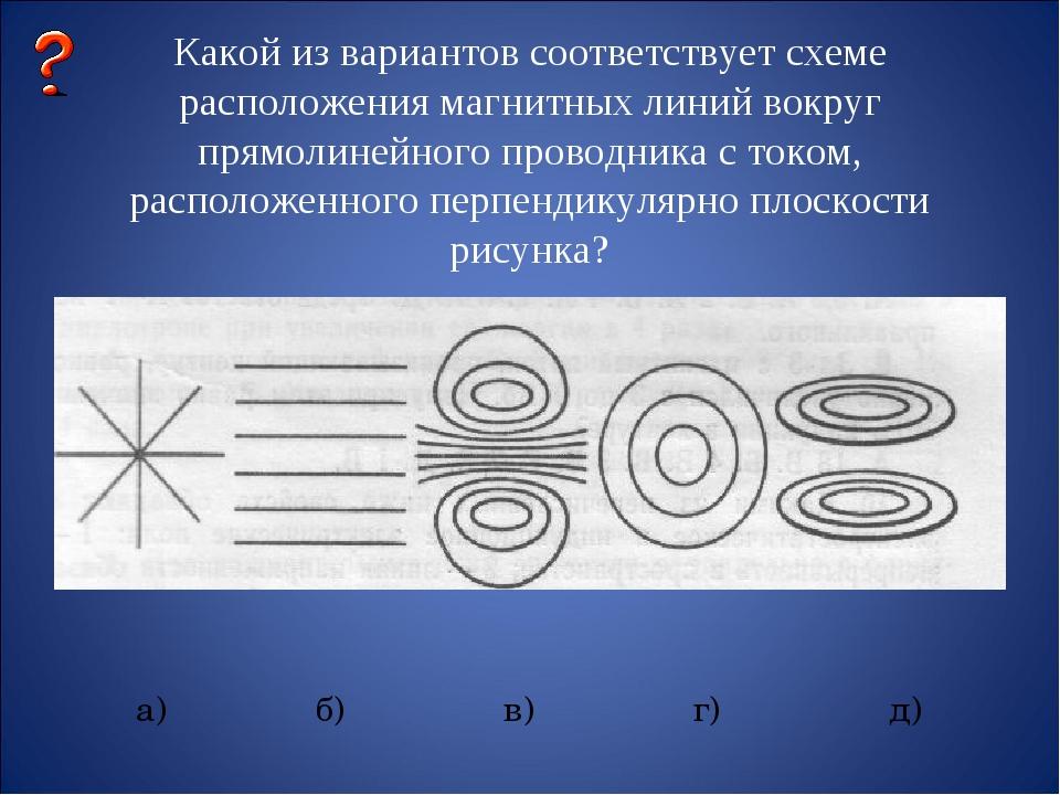 Какой из вариантов соответствует схеме расположения магнитных линий вокруг п...
