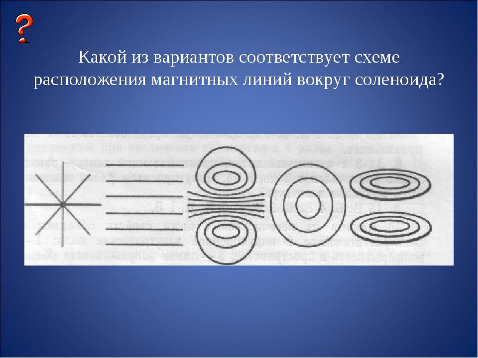 Какой из вариантов соответствует схеме расположения магнитных линий вокруг с...