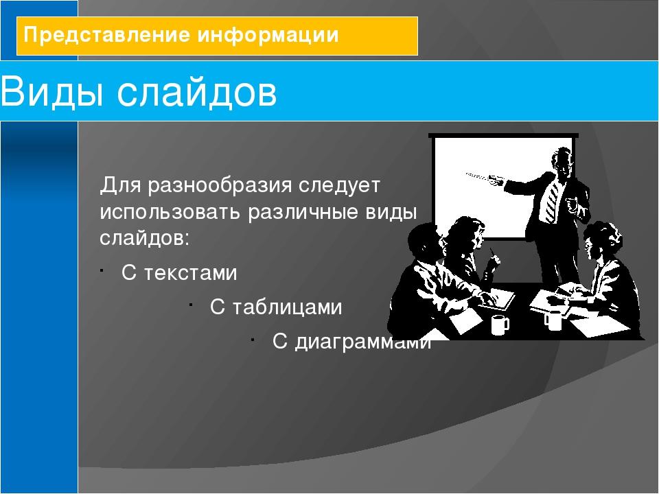 Демонстрация презентации В начале урока В конце урока Сопровождает весь урок
