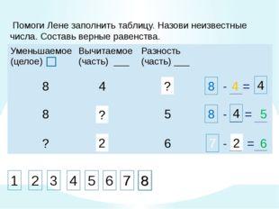 4 ? ? 8 8 ? 5 6 ? ? ? 2 2 1 2 3 4 5 6 7 7 8 8 Помоги Лене заполнить таблицу.