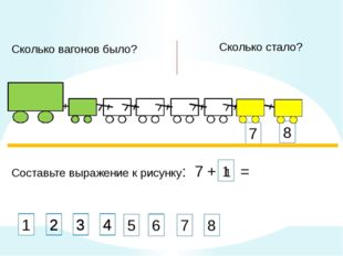 Составьте выражение к рисунку: 7 + 1 = 8 7 8 Сколько стало? Сколько вагонов б