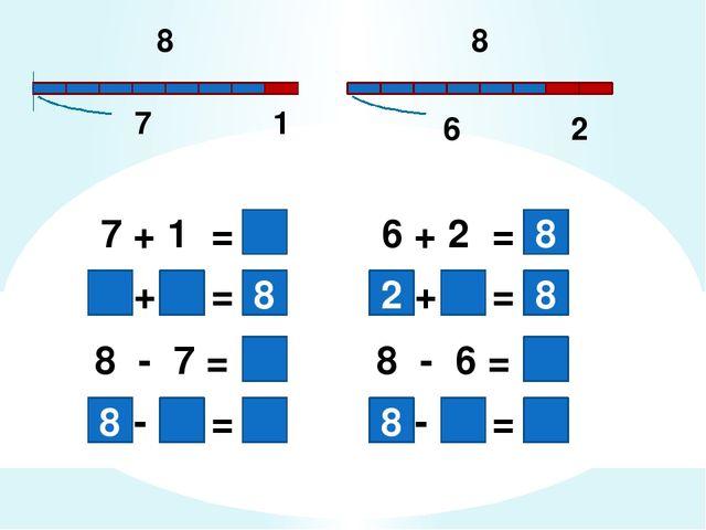 8 8 7 1 6 2 7 + 1 = 8 = + 8 - 7 = 8 = - 6 + 2 = 8 2 8 = + 8 - 6 = 8 = -
