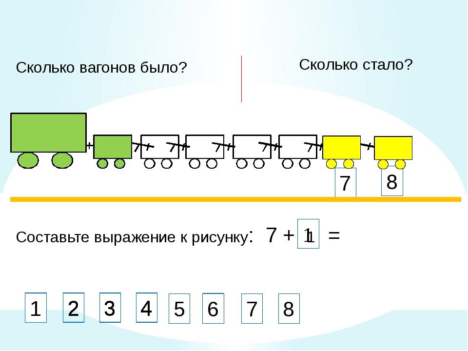 Составьте выражение к рисунку: 7 + 1 = 8 7 8 Сколько стало? Сколько вагонов б...