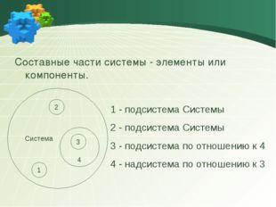 Составные части системы - элементы или компоненты. 1 - подсистема Системы 2 -