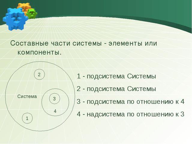 Составные части системы - элементы или компоненты. 1 - подсистема Системы 2 -...