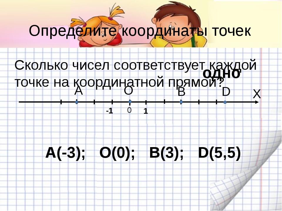 A B D 0 X -1 Определите координаты точек Сколько чисел соответствует каждой...