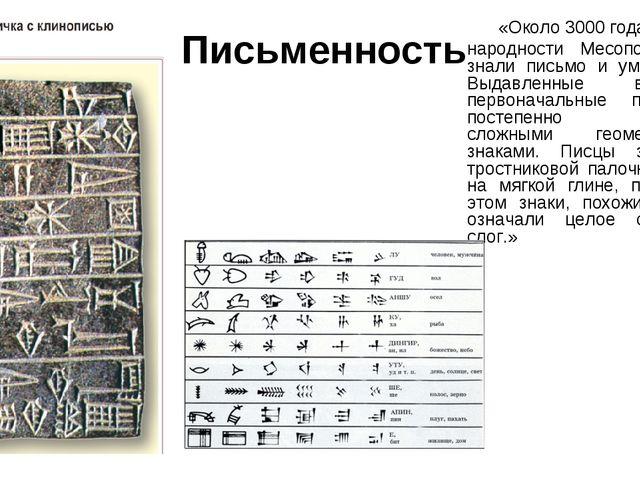 Письменность «Около 3000 года до н.э. народности Месопотамии уже знали письмо...