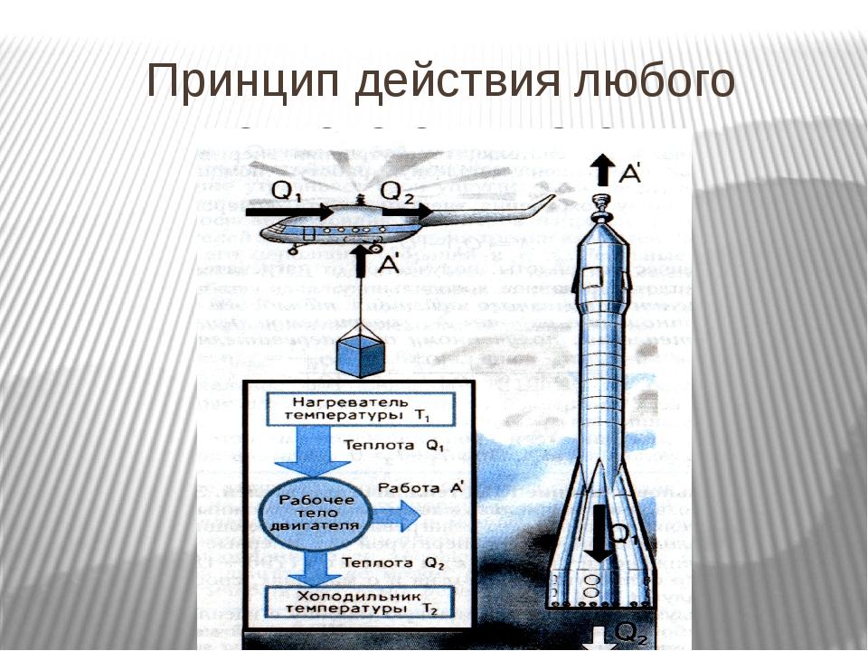 Принцип действия любого теплового двигателя