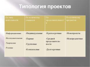 Типология проектов По типу деятельности По количеству учащихся По продолжител