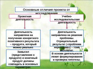 Основные отличия проекта от исследования Проектная деятельность Учебно-исслед