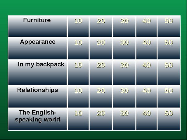 Furniture 1020304050 Appearance 1020304050 In my backpack 102030...
