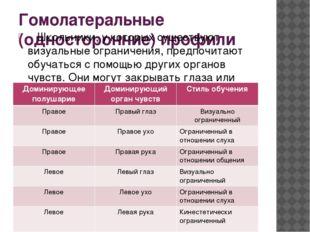 Гомолатеральные (односторонние) профили Школьники, у которых существуют визуа