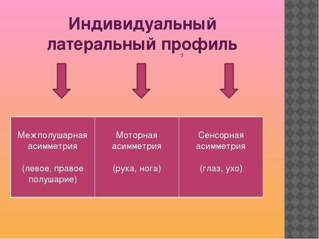 Индивидуальный латеральный профиль Межполушарная асимметрия (левое, правое по...