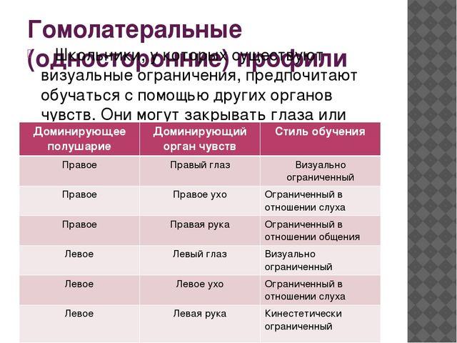 Гомолатеральные (односторонние) профили Школьники, у которых существуют визуа...