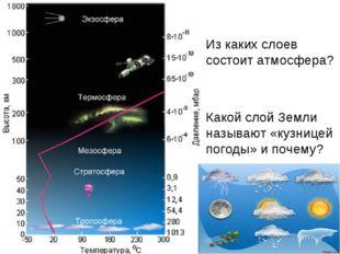 Из каких слоев состоит атмосфера? Какой слой Земли называют «кузницей погоды»