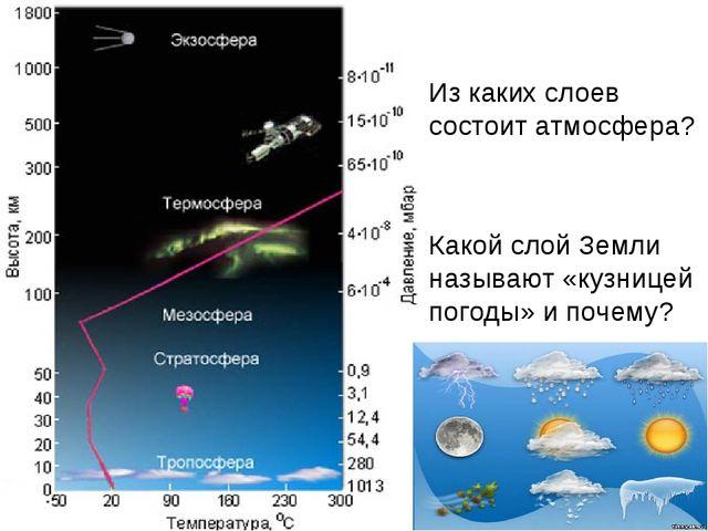 Из каких слоев состоит атмосфера? Какой слой Земли называют «кузницей погоды»...