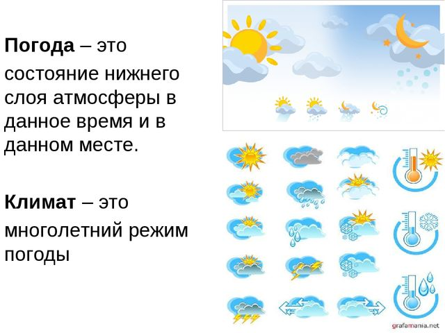 Погода – это состояние нижнего слоя атмосферы в данное время и в данном месте...