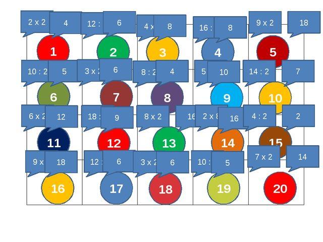 1 2 х 2 4 2 12 : 2 6 3 4 х 2 8 4 16 : 2 8 5 9 х 2 18 6 10 : 2 5 7 3 х 2 6 8 8...