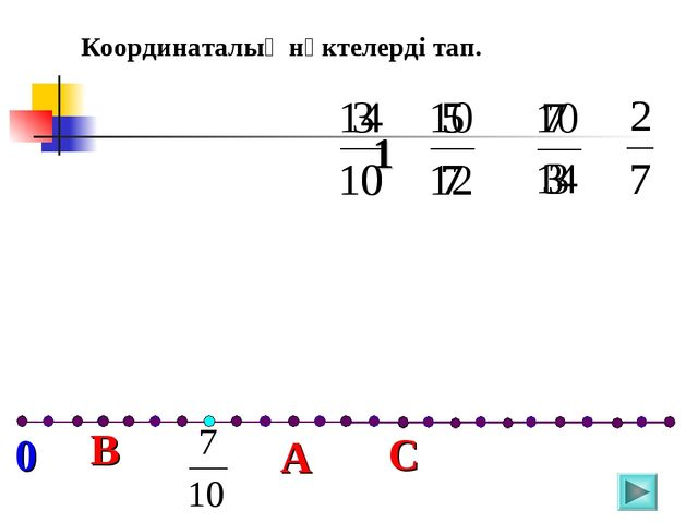 С В А 0 1 Координаталық нүктелерді тап.