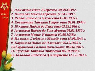 Ломакина Нина Андреевна 30.09.1939 г. Пигалова Раиса Андреевна 11.04.1939 г.