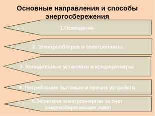 1.Освещение. Основные направления и способы энергосбережения 2. Электрообогре