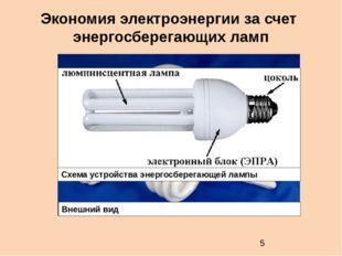Экономия электроэнергии за счет энергосберегающих ламп Внешний вид Схема устр