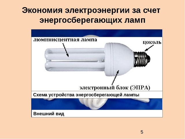 Экономия электроэнергии за счет энергосберегающих ламп Внешний вид Схема устр...