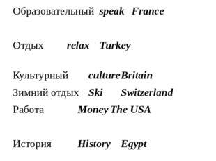 Образовательный speak France ОтдыхrelaxTurkey  Культурныйcultu