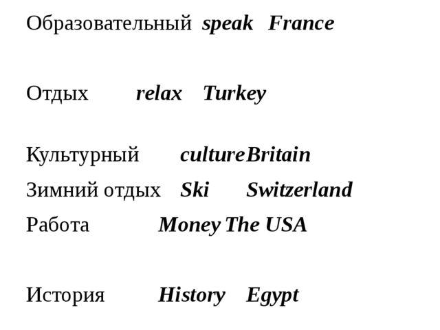 Образовательный speak France ОтдыхrelaxTurkey  Культурныйcultu...