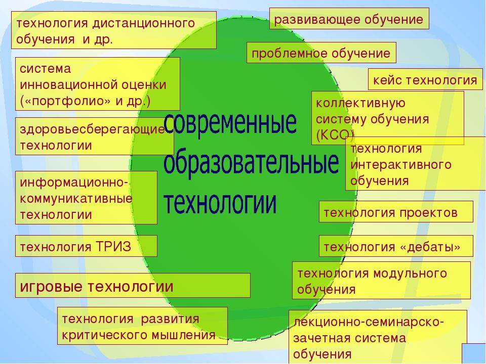 развивающее обучение проблемное обучение кейс технология коллективную систему...