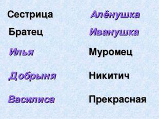 Сестрица Алёнушка Братец Муромец Никитич Прекрасная Иванушка Илья Добрыня Вас