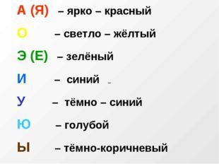 А (Я) – ярко – красный О – светло – жёлтый Э (Е) – зелёный И – синий У – тёмн