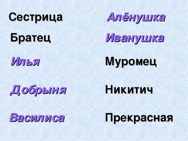 Сестрица Алёнушка Братец Муромец Никитич Прекрасная Иванушка Илья Добрыня Вас...