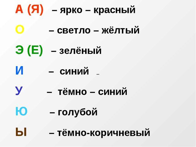 А (Я) – ярко – красный О – светло – жёлтый Э (Е) – зелёный И – синий У – тёмн...
